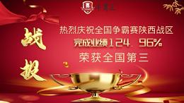 第七届牛商争霸赛圆满结束!祝贺陕西战区荣获全国第三